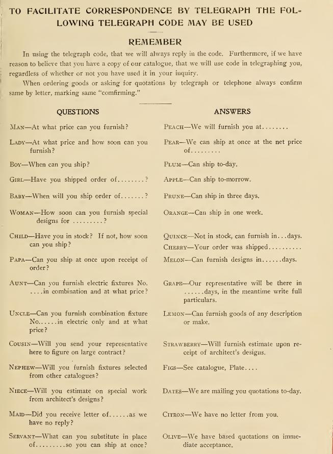 telegraph code 1